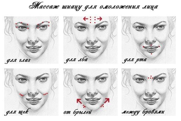 схема точечного массажа для лица