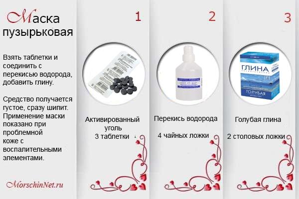 Рецепт пузырьковой маски своими руками
